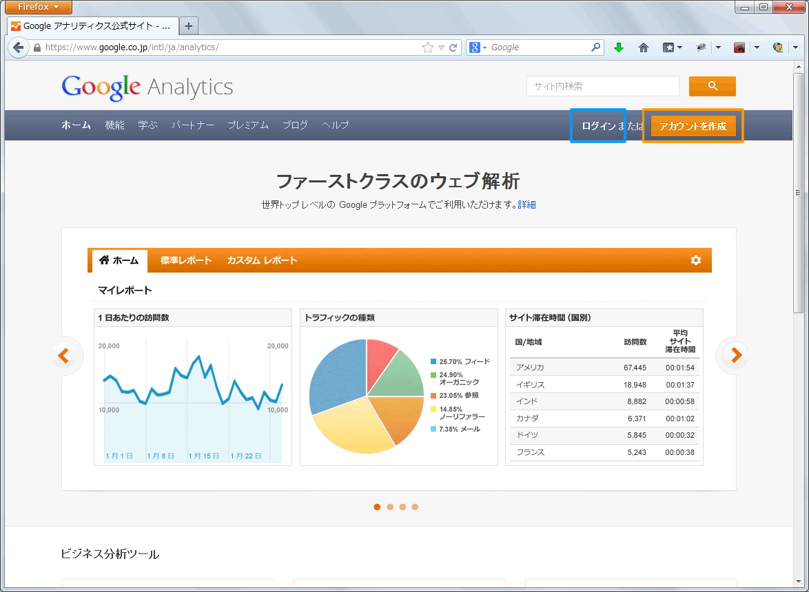 Google Analytics ホーム画面 | 簡単格安ホームページ作成サイト - FunMaker